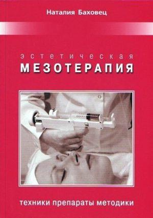 Эстетическая мезотерапия